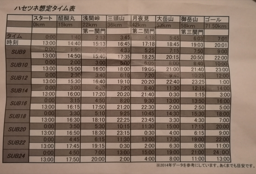 f:id:wakaiojisan:20170922110619j:plain