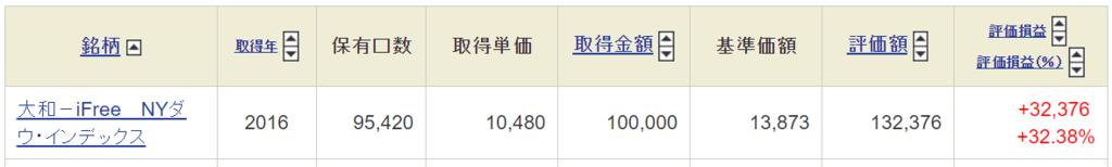 f:id:wakaiojisan:20171006122537p:plain