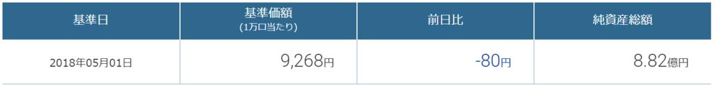 f:id:wakaiojisan:20180501202831p:plain