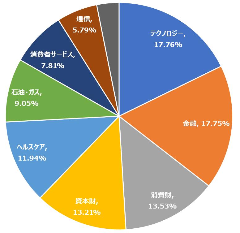f:id:wakaiojisan:20180505095635p:plain