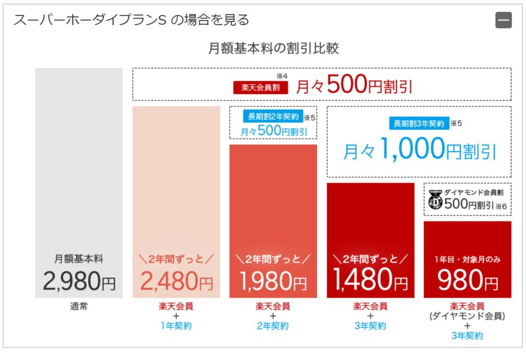 f:id:wakaiojisan:20180614200647p:plain