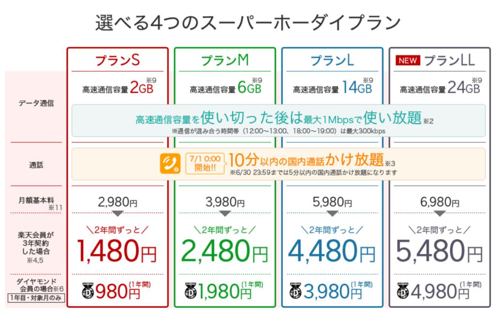 f:id:wakaiojisan:20180614201004p:plain