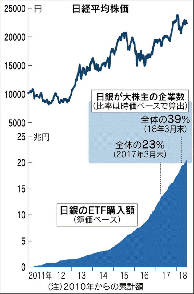 f:id:wakaiojisan:20180705210114j:plain