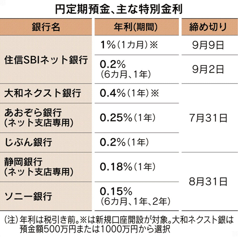 f:id:wakaiojisan:20180707150833j:plain