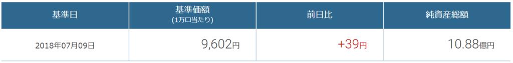 f:id:wakaiojisan:20180709214523p:plain