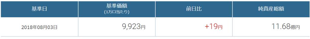 f:id:wakaiojisan:20180804143205p:plain