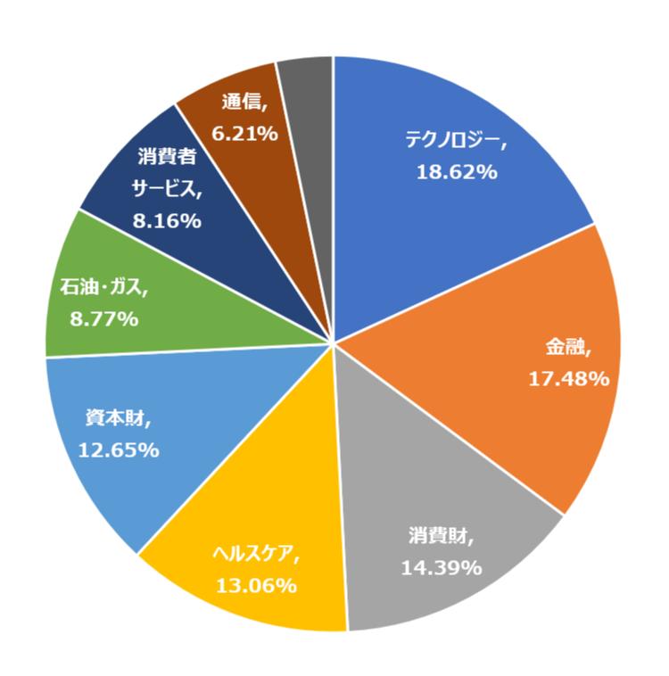 f:id:wakaiojisan:20180818195533p:plain