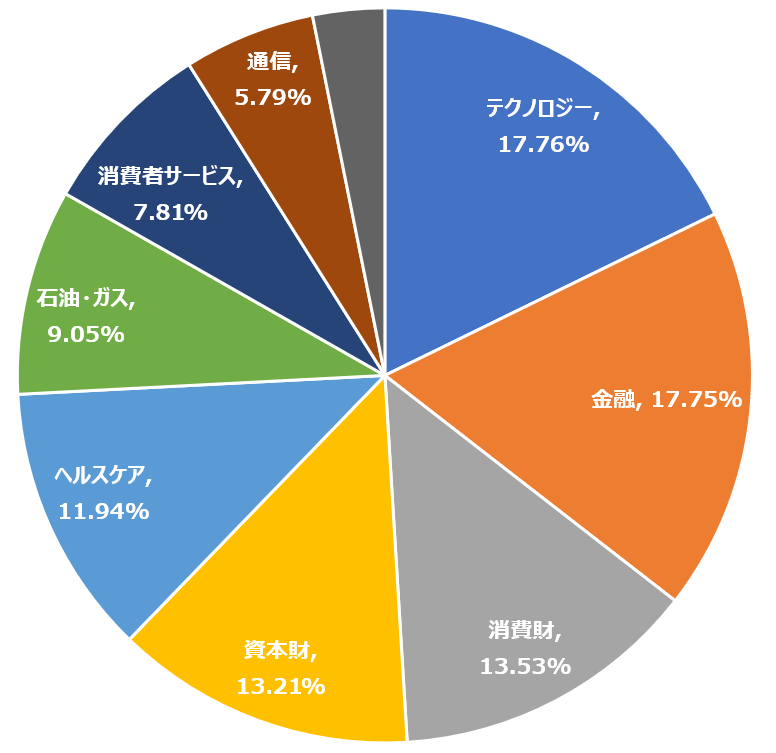 f:id:wakaiojisan:20180818195618p:plain