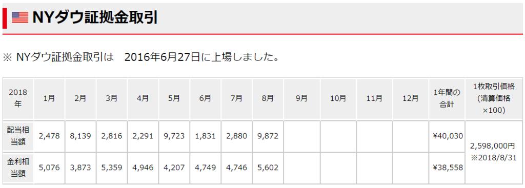 f:id:wakaiojisan:20180923224215p:plain
