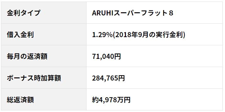 f:id:wakaiojisan:20180929112302p:plain