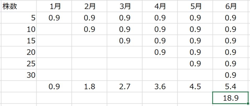 f:id:wakaiojisan:20180929125333p:plain