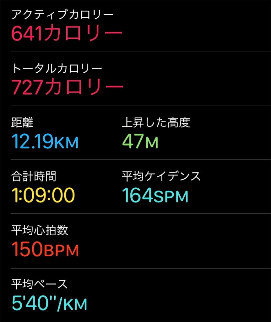 f:id:wakaiojisan:20181004000422j:image