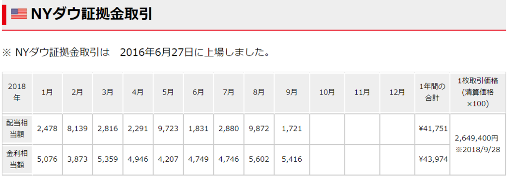 f:id:wakaiojisan:20181021090907p:plain
