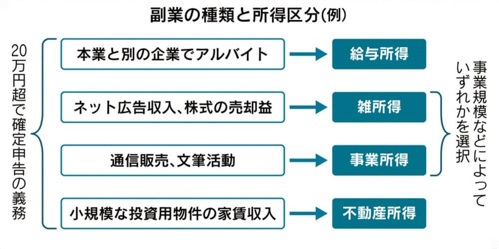 f:id:wakaiojisan:20181111221127j:plain