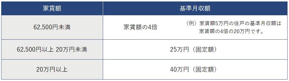 f:id:wakaiojisan:20181209180411p:plain