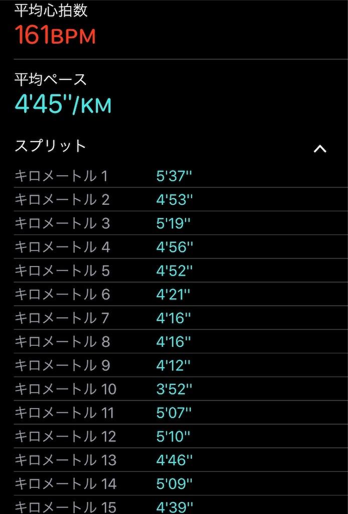 f:id:wakaiojisan:20190113202453j:image