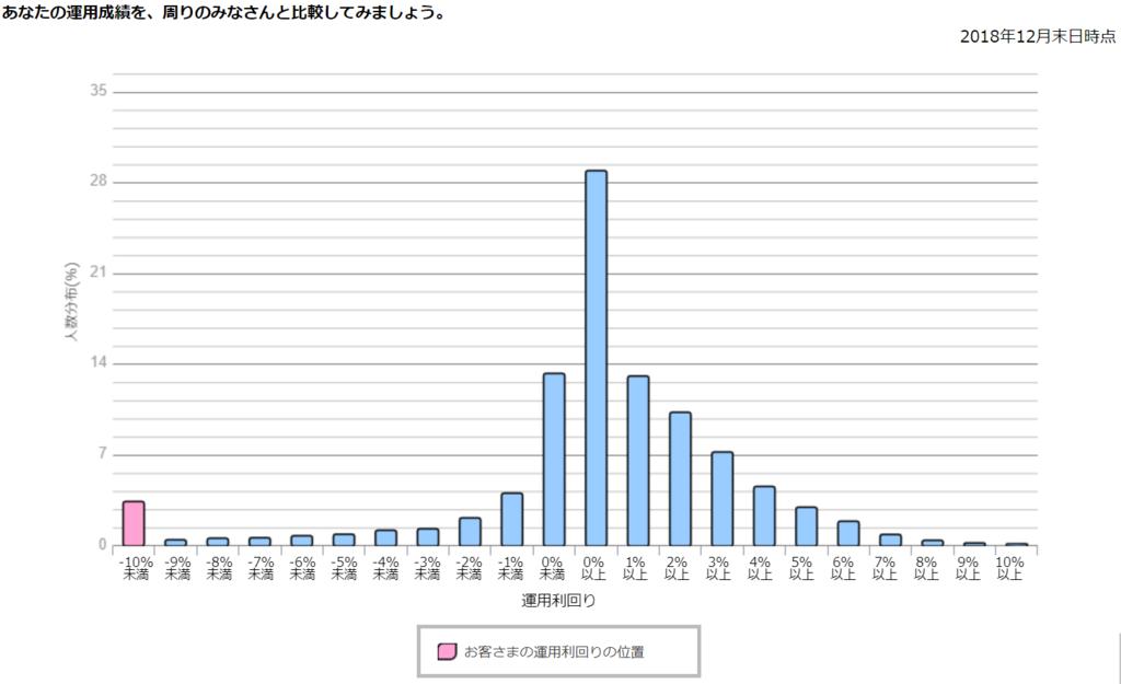 f:id:wakaiojisan:20190117160409p:plain