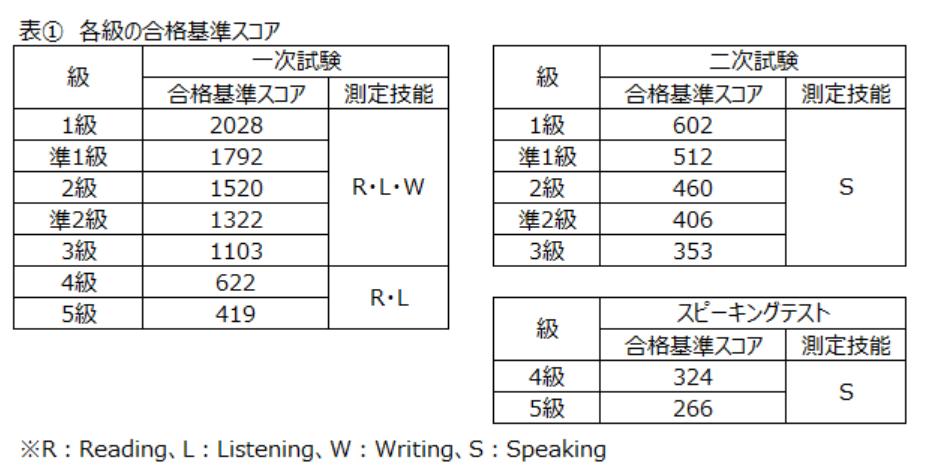 f:id:wakaiojisan:20190129103302p:plain