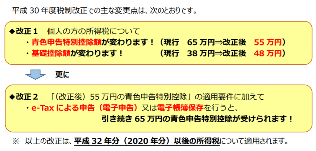 f:id:wakaiojisan:20190204135010p:plain