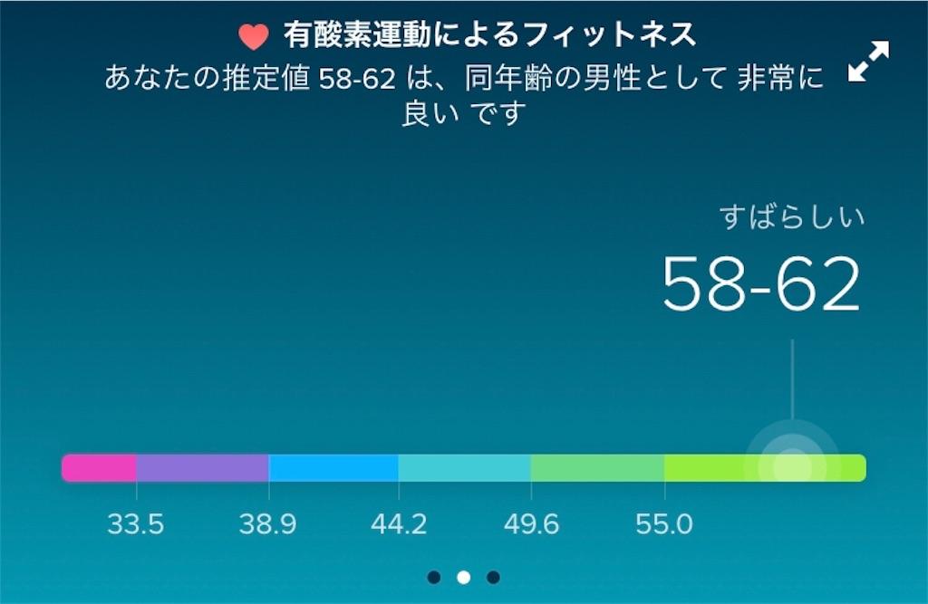 f:id:wakaiojisan:20190207082521j:image