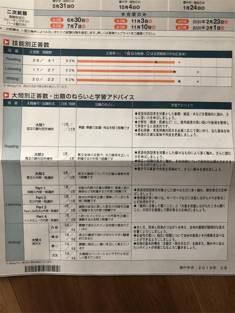 f:id:wakaiojisan:20190215112040j:image