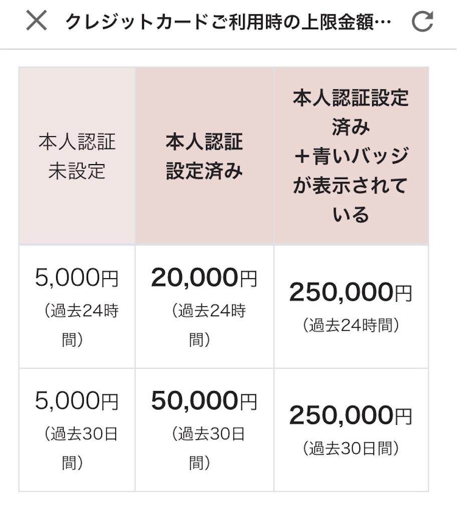 f:id:wakaiojisan:20190218210108j:image