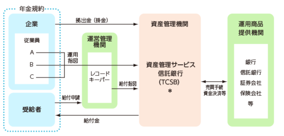f:id:wakaiojisan:20190220100757p:plain