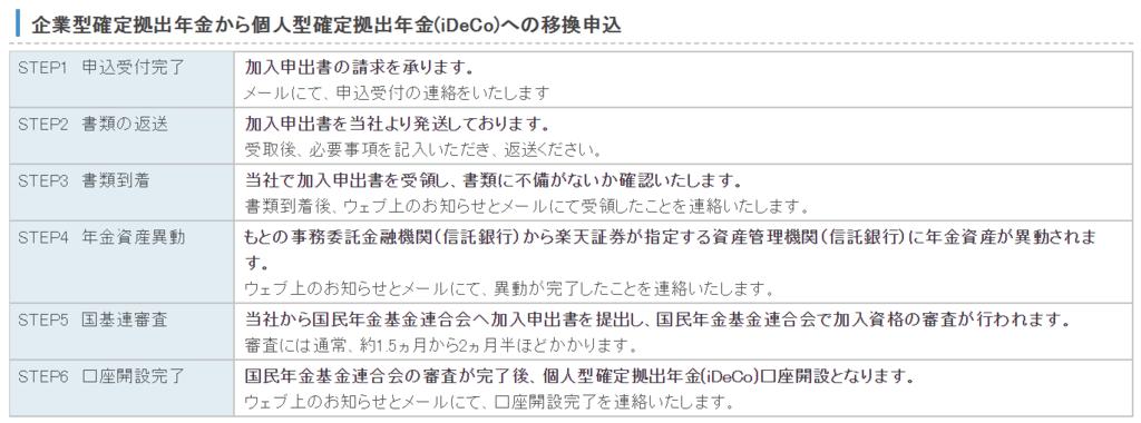 f:id:wakaiojisan:20190220101300p:plain
