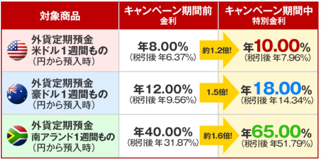 f:id:wakaiojisan:20190226193425p:plain