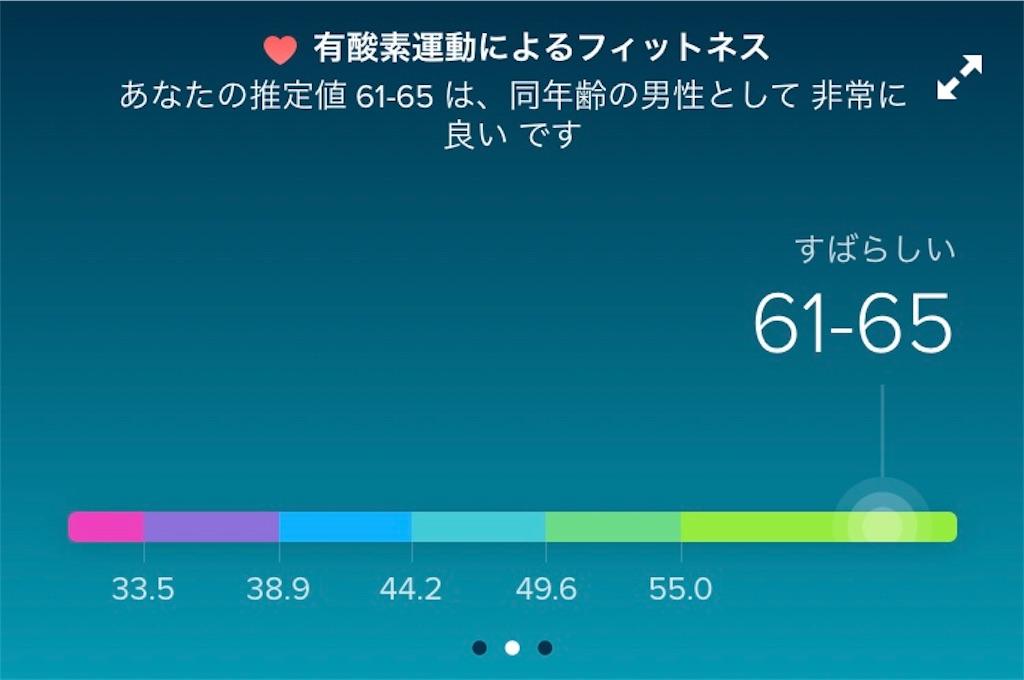 f:id:wakaiojisan:20190403090801j:image