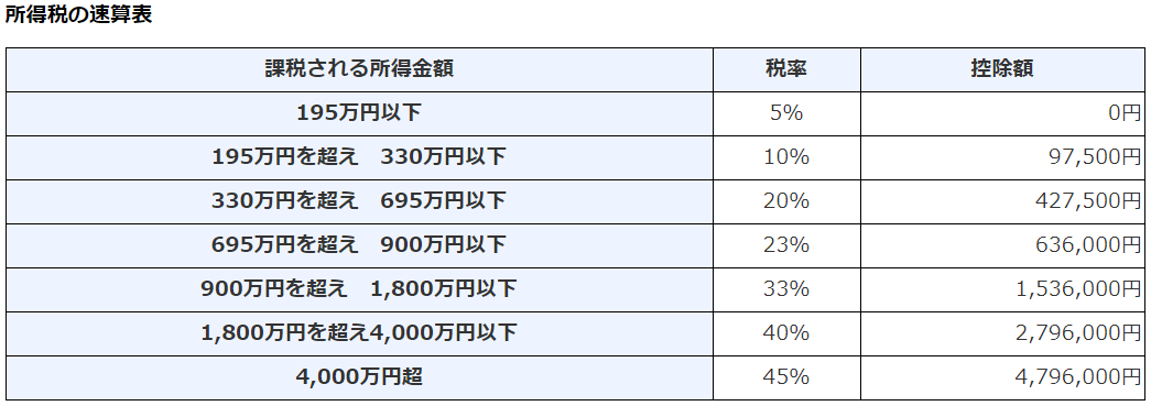 f:id:wakaiojisan:20190507083043p:plain