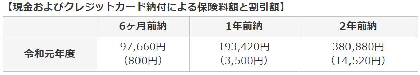 f:id:wakaiojisan:20190522093554p:plain