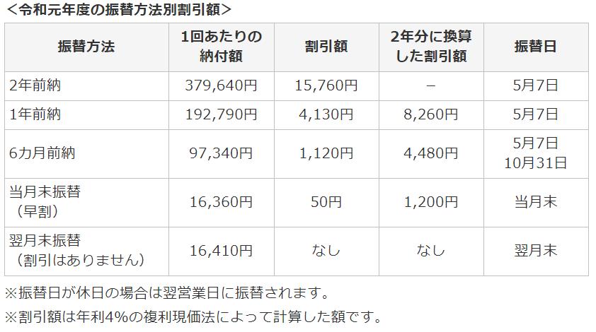 f:id:wakaiojisan:20190522101249p:plain