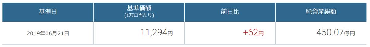 f:id:wakaiojisan:20190623224905p:plain