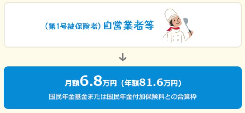 f:id:wakaiojisan:20190630124708p:plain
