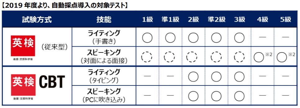 f:id:wakaiojisan:20190703231347p:plain
