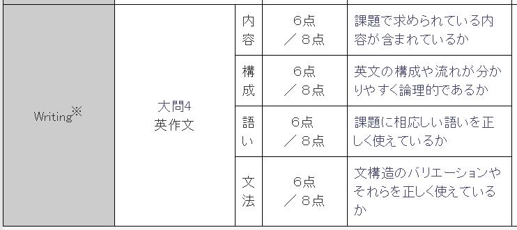 f:id:wakaiojisan:20190703231844p:plain