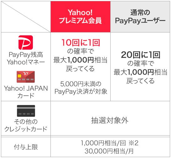 f:id:wakaiojisan:20190807110740p:plain