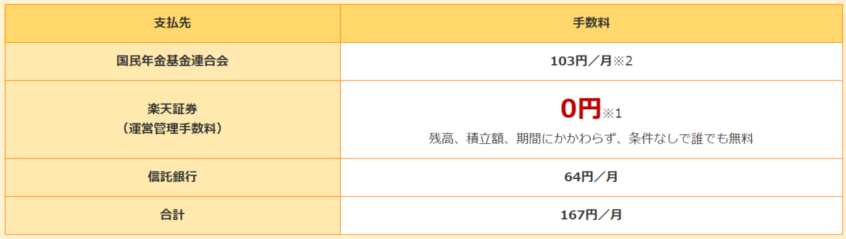 f:id:wakaiojisan:20190820094139p:plain