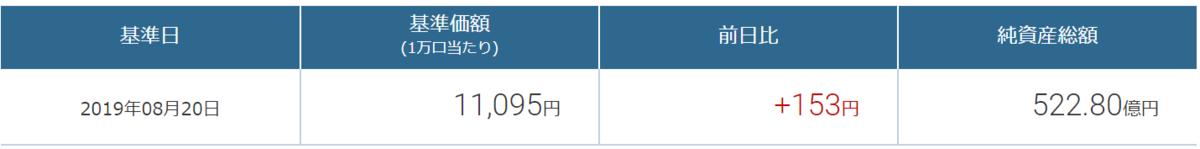 f:id:wakaiojisan:20190821113435p:plain