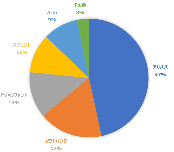 f:id:wakaiojisan:20190906121913p:plain