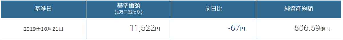 f:id:wakaiojisan:20191022141035p:plain