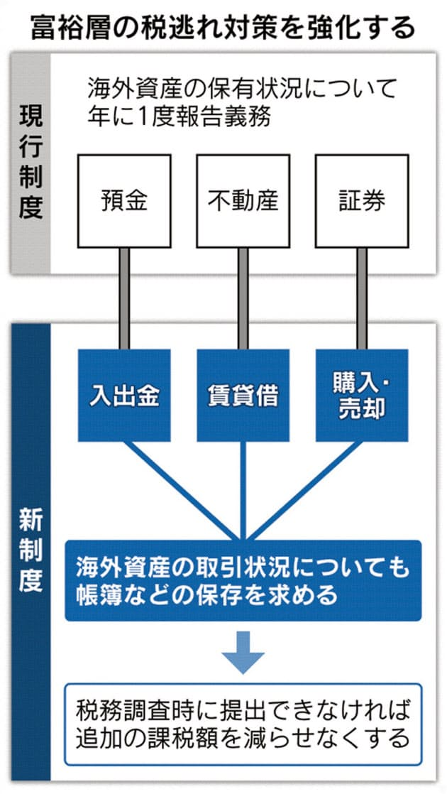 f:id:wakaiojisan:20191105001155j:plain