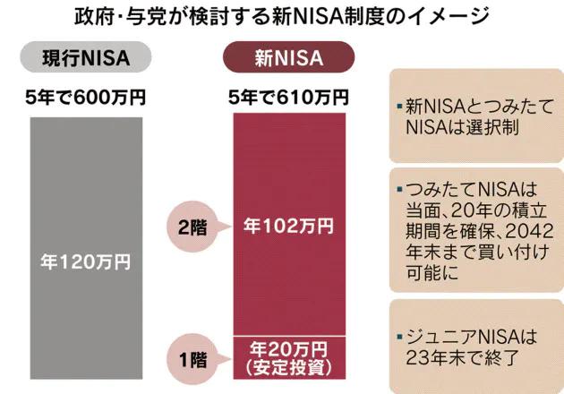 f:id:wakaiojisan:20191207120958p:plain