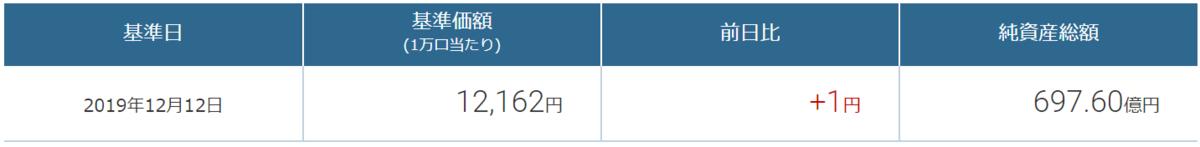 f:id:wakaiojisan:20191213104258p:plain