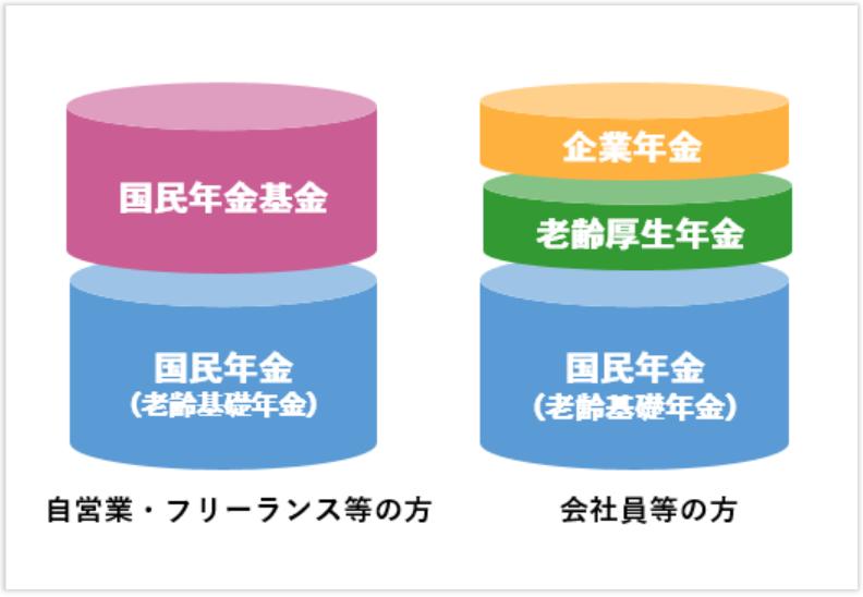 f:id:wakaiojisan:20191216224747p:plain
