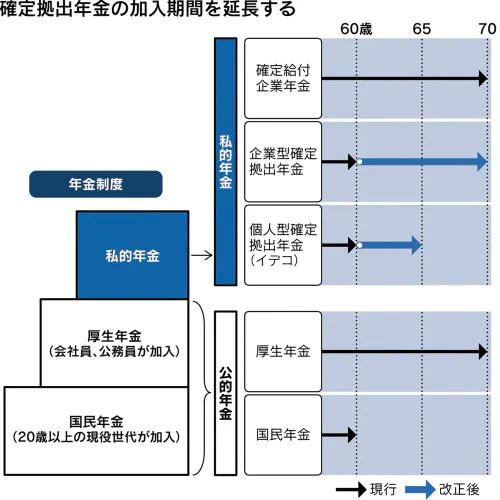 f:id:wakaiojisan:20191225101801p:plain