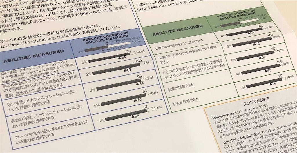 f:id:wakaiojisan:20200117095927j:image