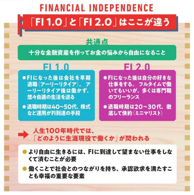 f:id:wakaiojisan:20200118104750p:plain