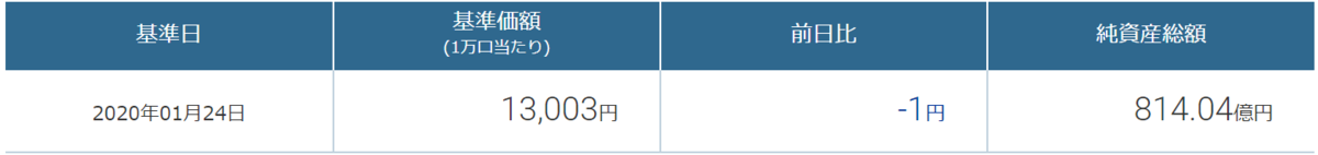 f:id:wakaiojisan:20200127084059p:plain